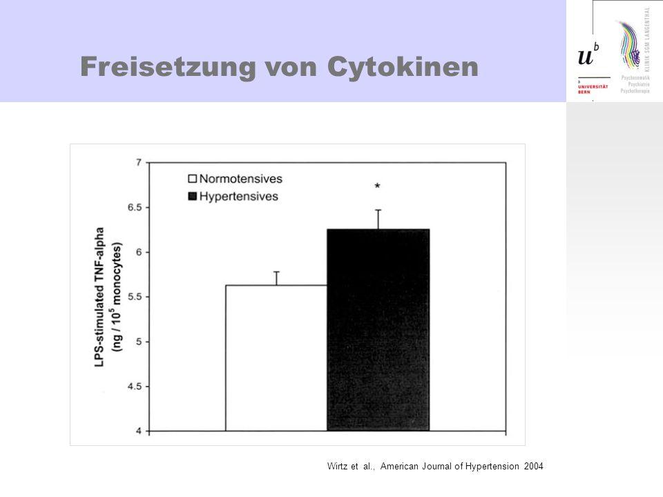 Freisetzung von Cytokinen