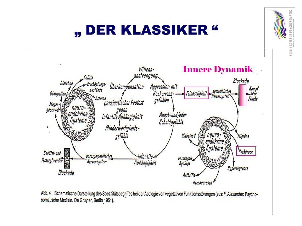 """"""" DER KLASSIKER Innere Dynamik"""