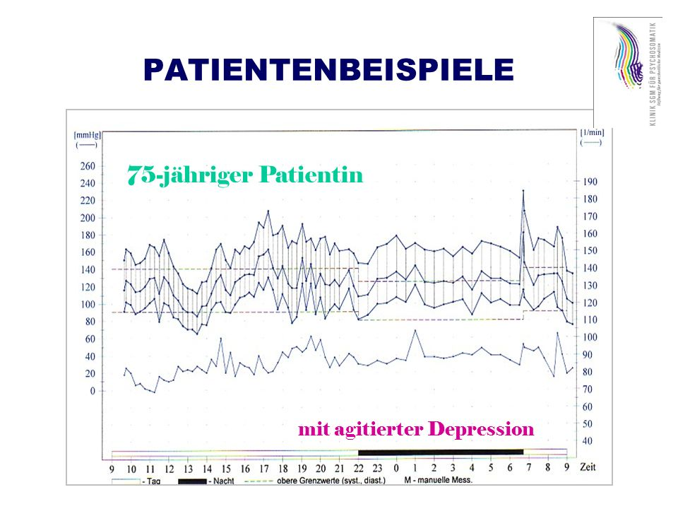 PATIENTENBEISPIELE 75-jähriger Patientin mit agitierter Depression