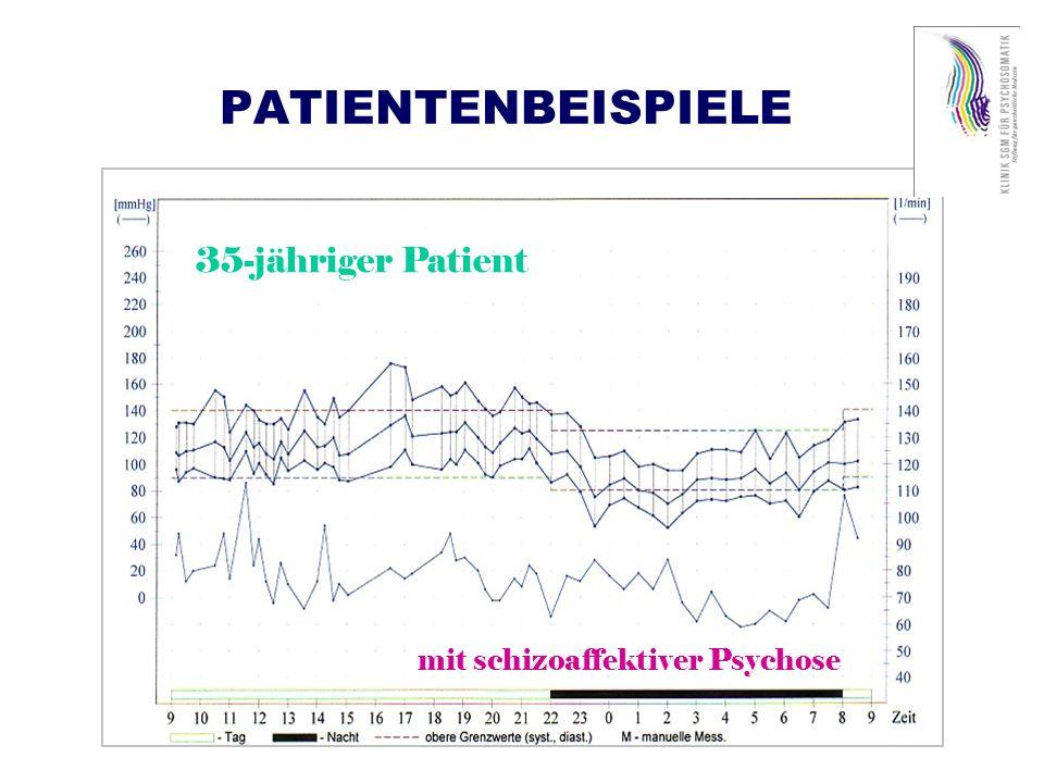 PATIENTENBEISPIELE 35-jähriger Patient mit schizoaffektiver Psychose