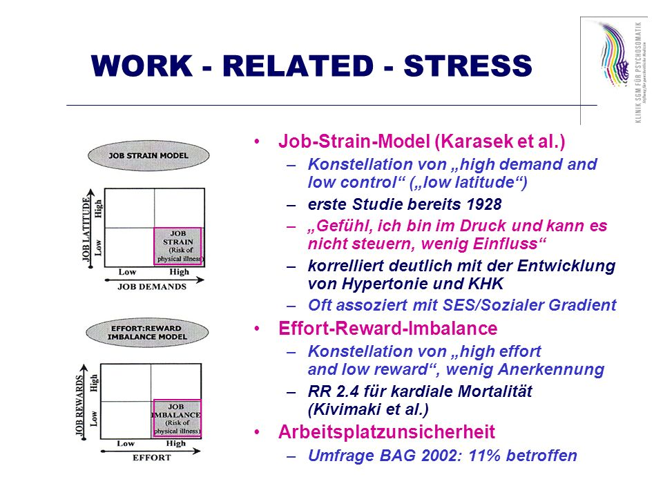 WORK - RELATED - STRESS Job-Strain-Model (Karasek et al.)