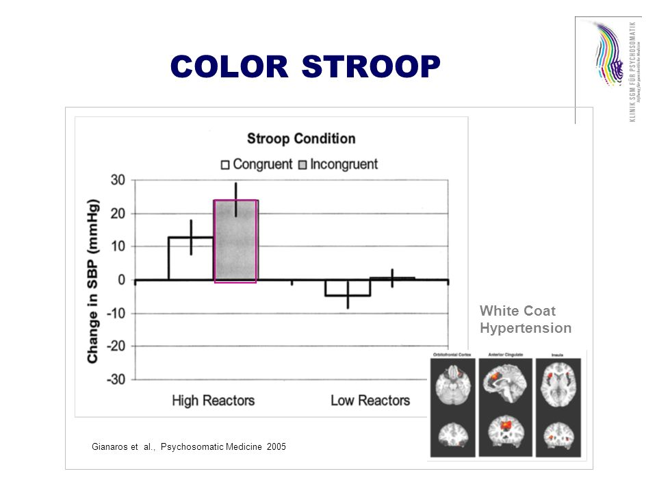 COLOR STROOP White Coat Hypertension