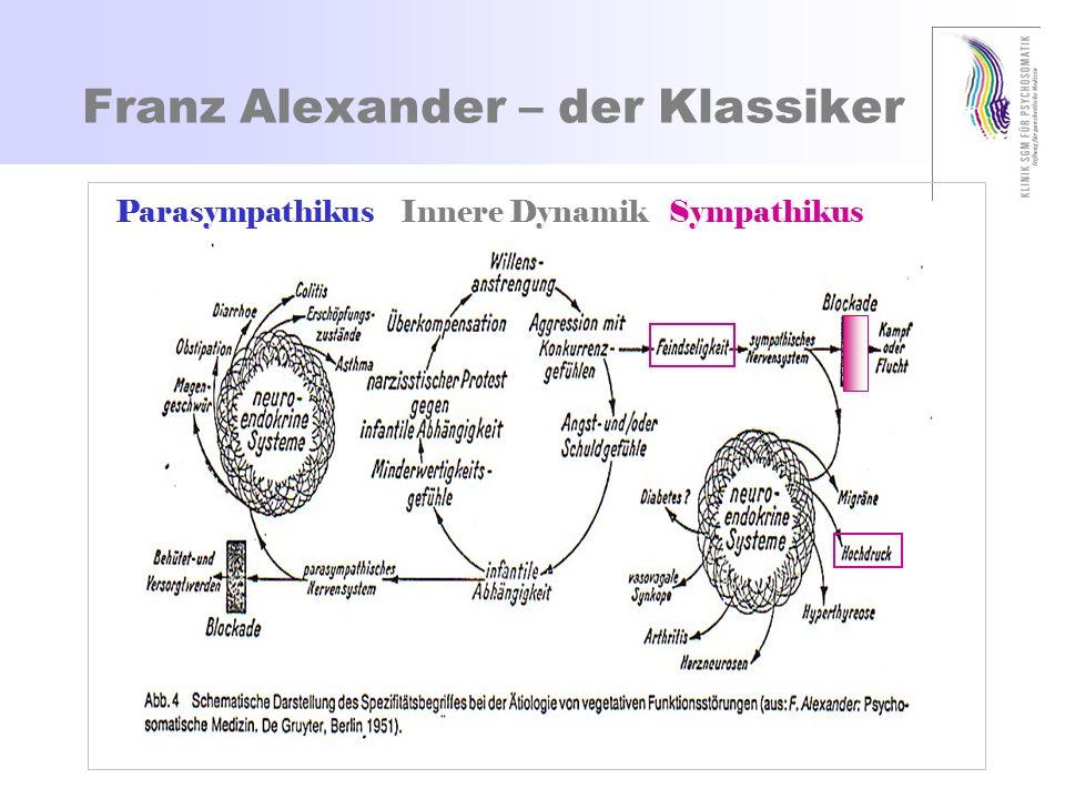 Franz Alexander – der Klassiker