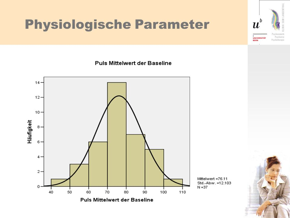 Physiologische Parameter
