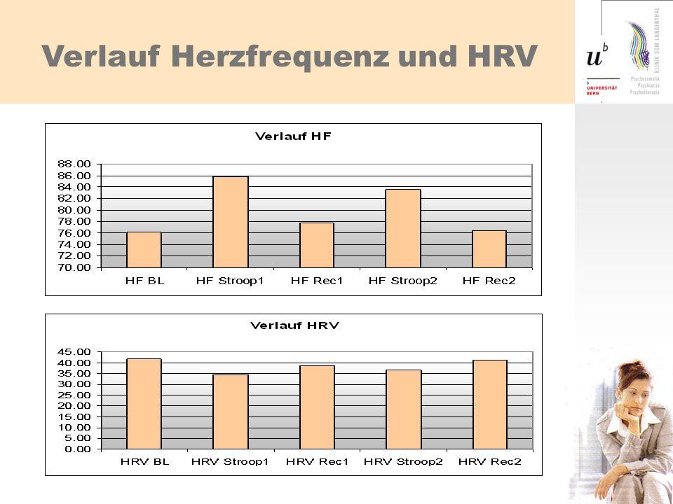 Verlauf Herzfrequenz und HRV