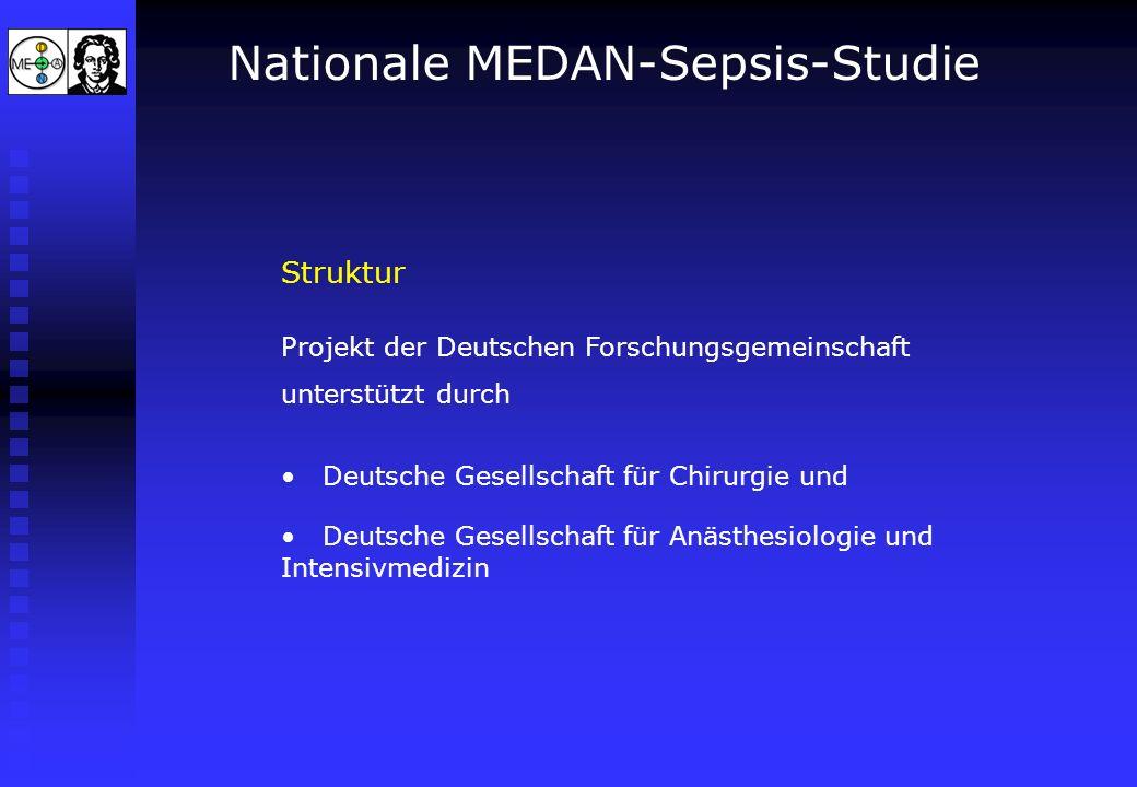 Struktur Projekt der Deutschen Forschungsgemeinschaft unterstützt durch. Deutsche Gesellschaft für Chirurgie und.