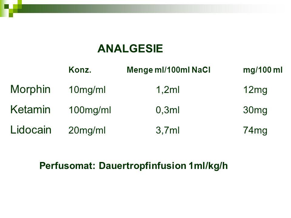 Konz. Menge ml/100ml NaCl mg/100 ml Morphin 10mg/ml 1,2ml 12mg