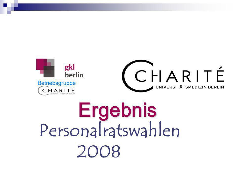 Ergebnis Personalratswahlen 2008