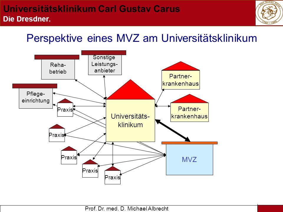 Perspektive eines MVZ am Universitätsklinikum
