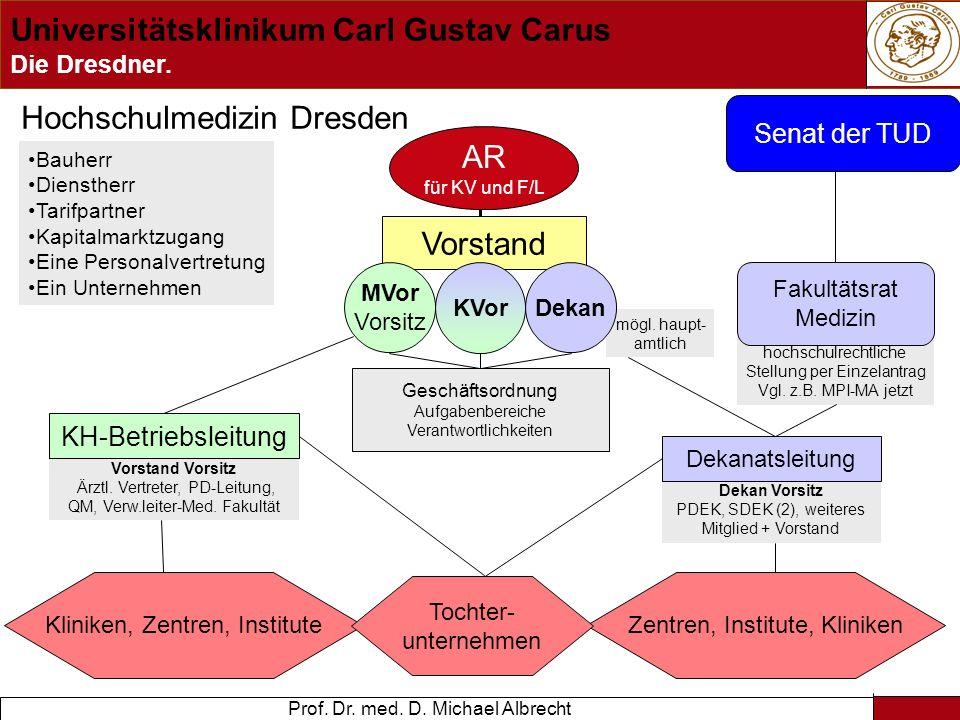 Hochschulmedizin Dresden AR