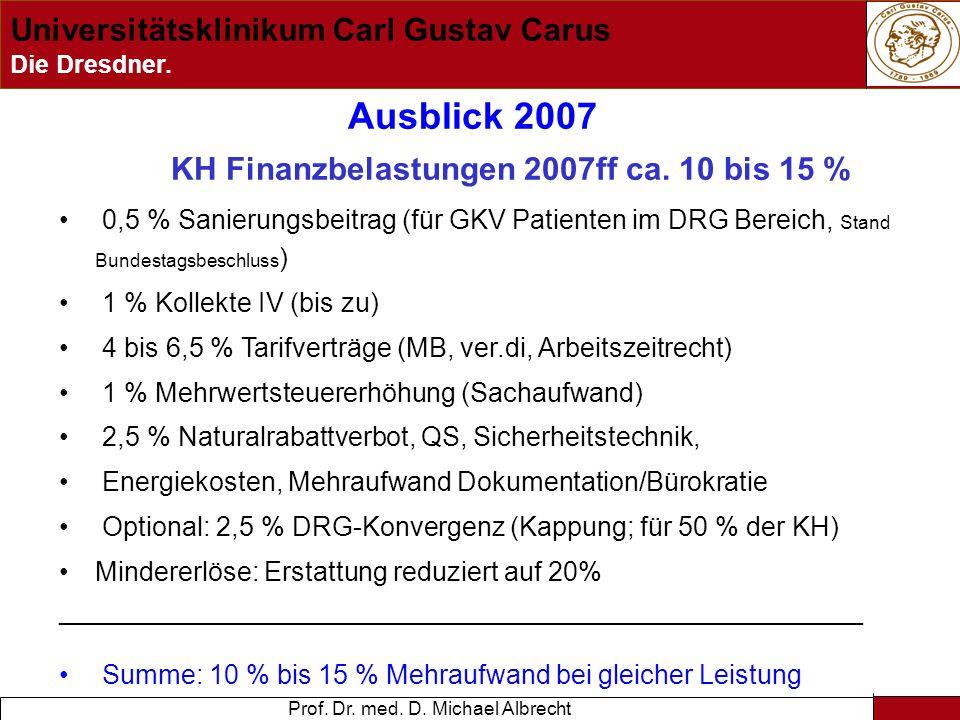 KH Finanzbelastungen 2007ff ca. 10 bis 15 %
