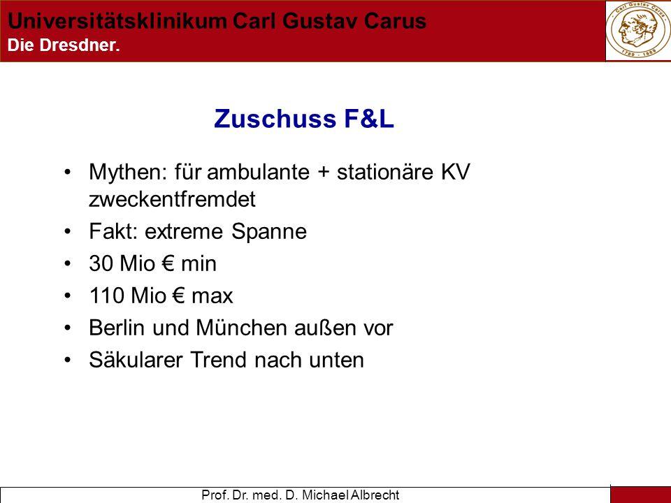 Zuschuss F&L Mythen: für ambulante + stationäre KV zweckentfremdet