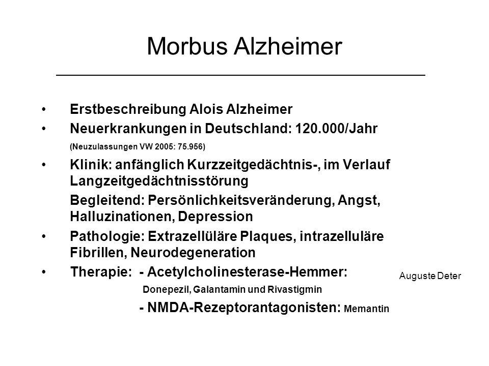 Morbus Alzheimer Erstbeschreibung Alois Alzheimer