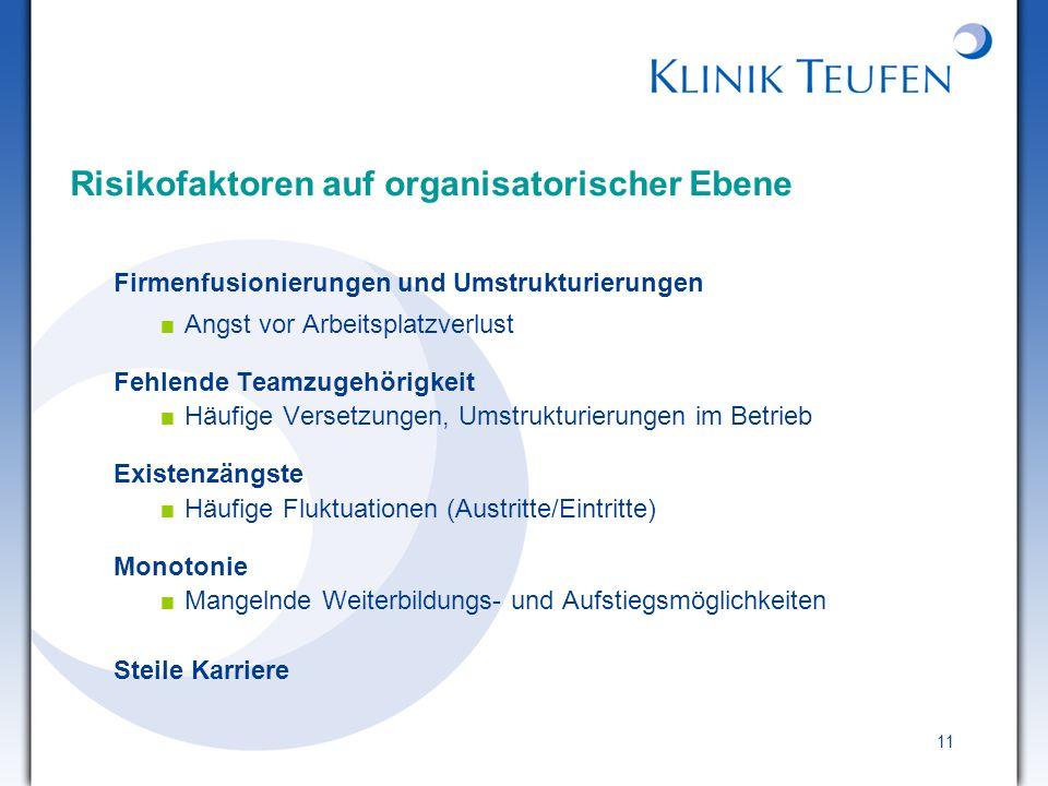 Risikofaktoren auf organisatorischer Ebene