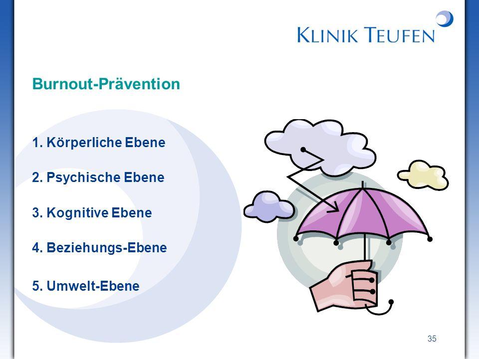 Burnout-Prävention 1. Körperliche Ebene 2. Psychische Ebene