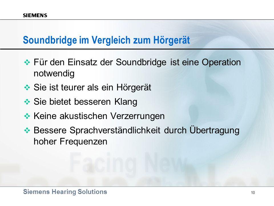 Soundbridge im Vergleich zum Hörgerät