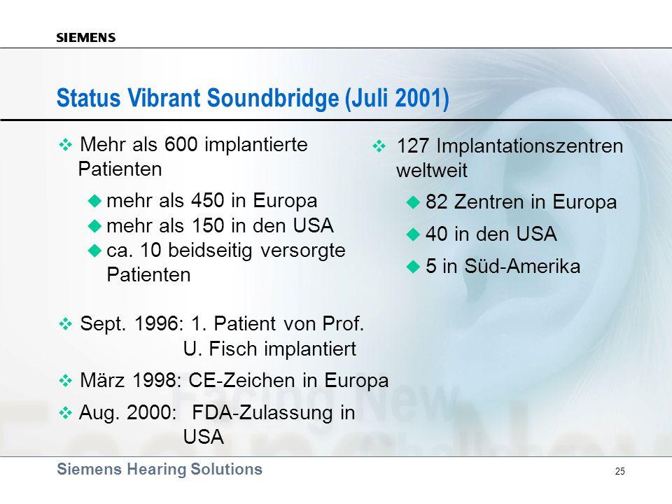 Status Vibrant Soundbridge (Juli 2001)