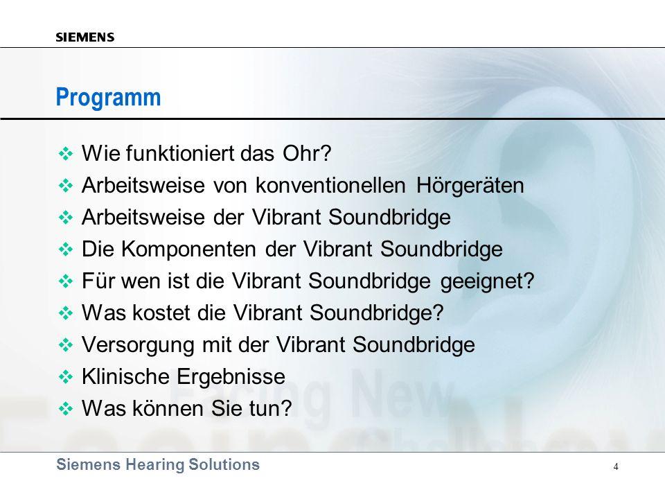 Programm Wie funktioniert das Ohr