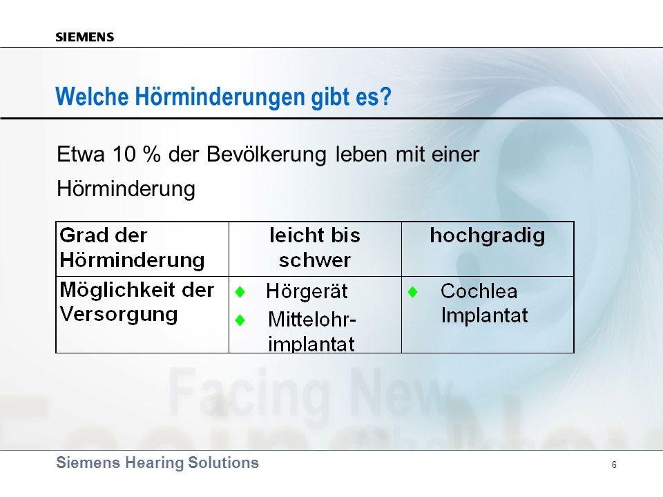 Welche Hörminderungen gibt es