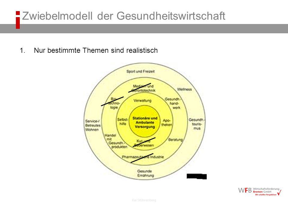 Zwiebelmodell der Gesundheitswirtschaft