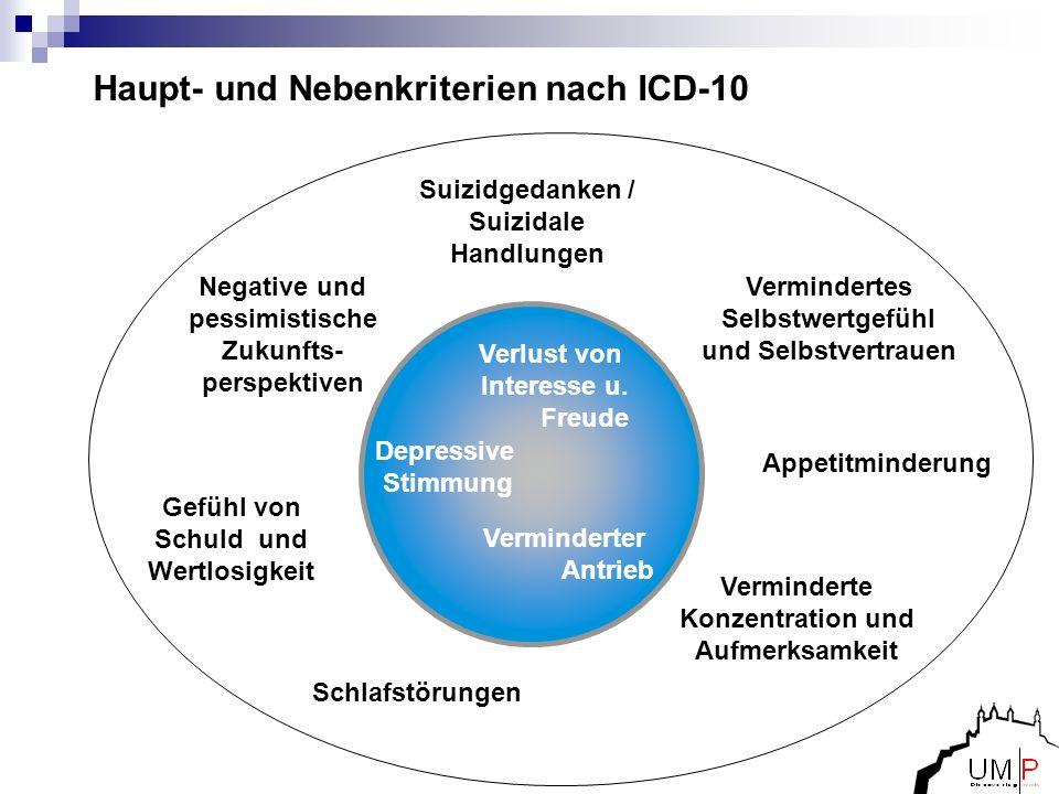 Haupt- und Nebenkriterien nach ICD-10