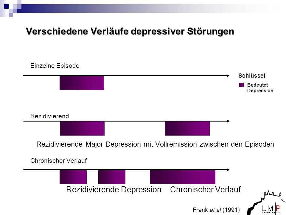 Verschiedene Verläufe depressiver Störungen