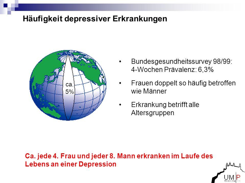 Häufigkeit depressiver Erkrankungen