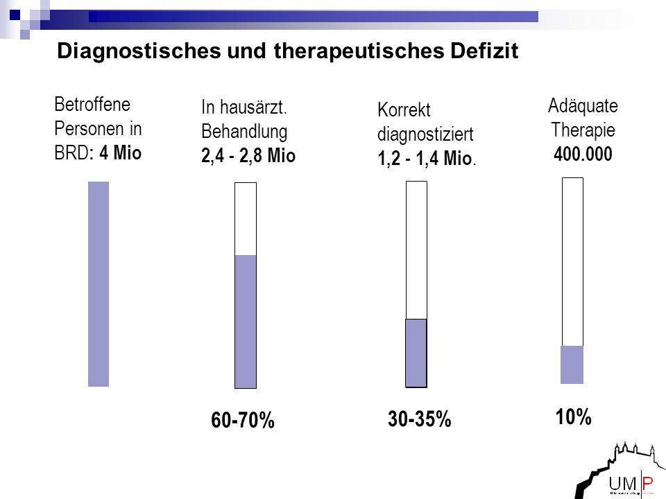 Diagnostisches und therapeutisches Defizit