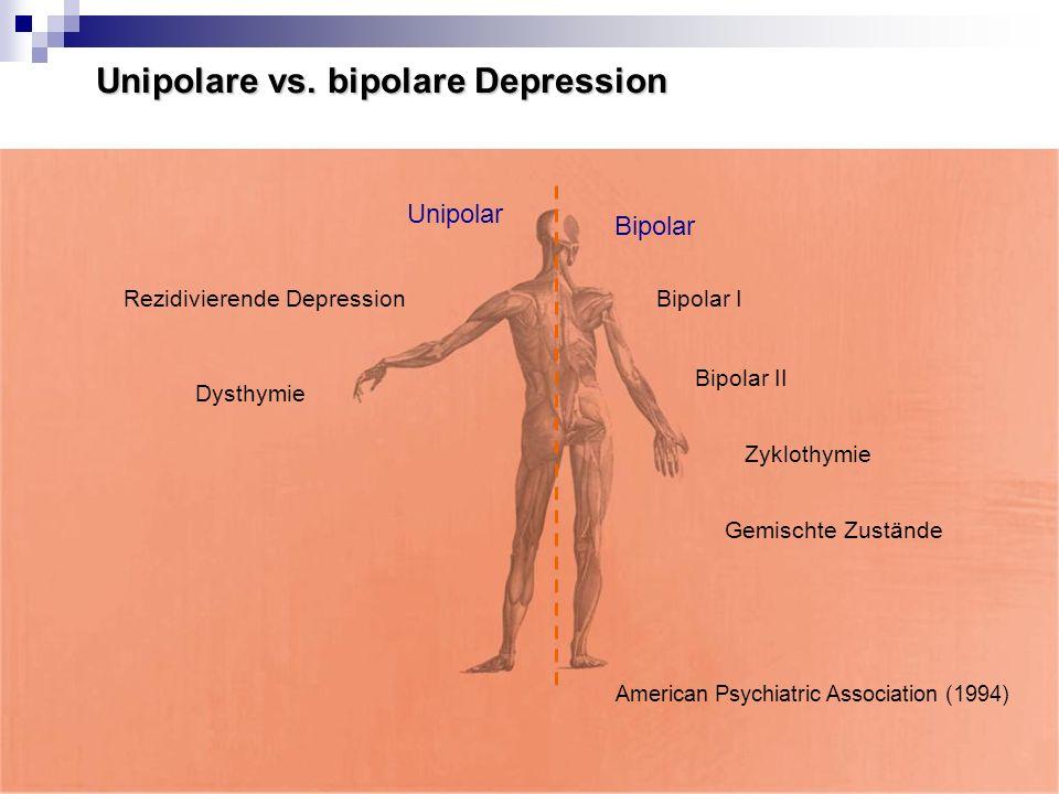 Unipolare vs. bipolare Depression