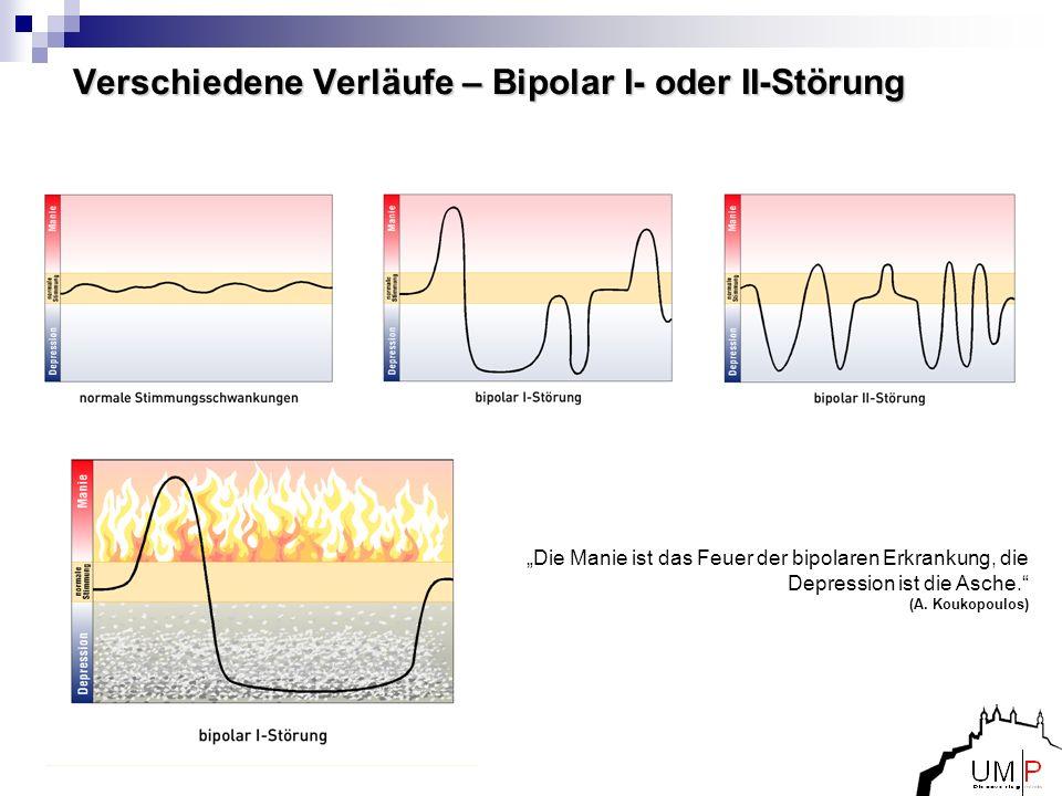 Verschiedene Verläufe – Bipolar I- oder II-Störung