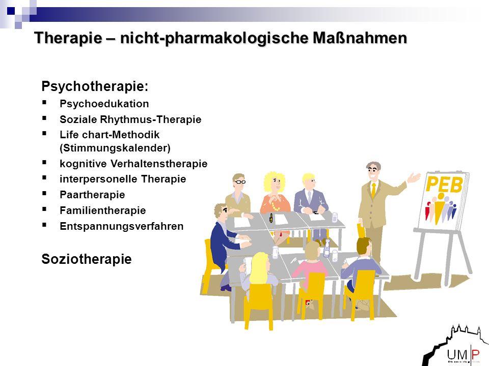 Therapie – nicht-pharmakologische Maßnahmen