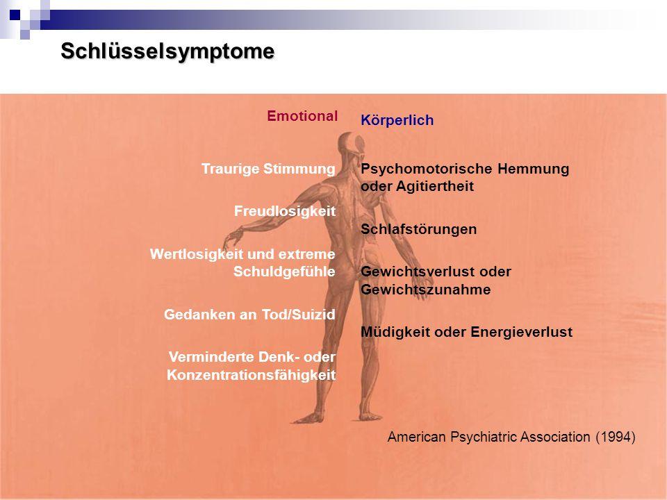 Schlüsselsymptome Emotional Körperlich Traurige Stimmung