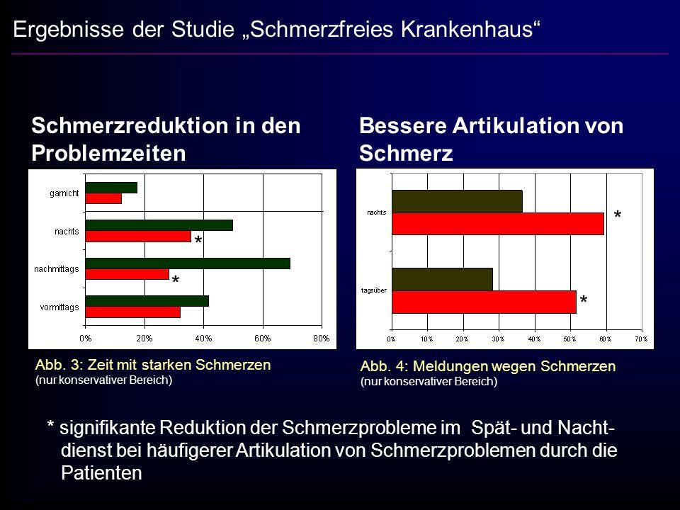 """Ergebnisse der Studie """"Schmerzfreies Krankenhaus"""