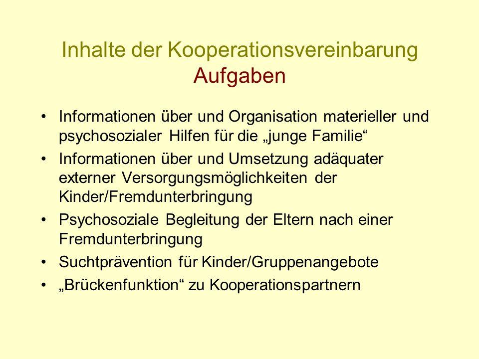 Inhalte der Kooperationsvereinbarung Aufgaben