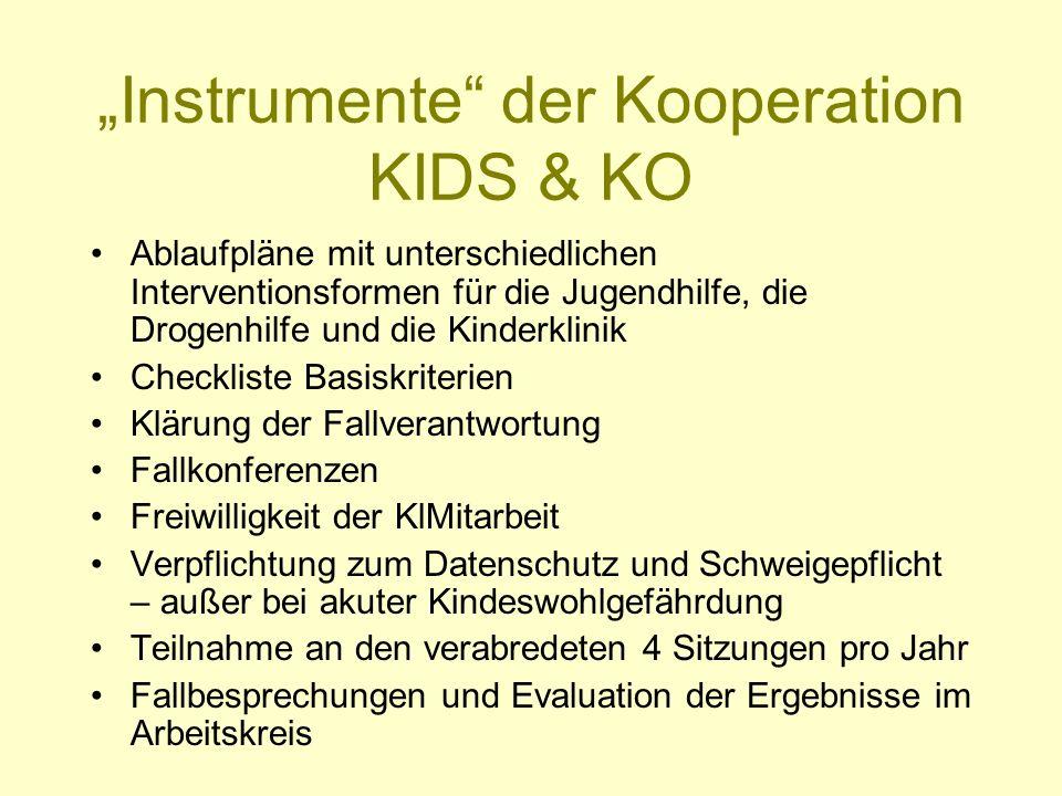 """""""Instrumente der Kooperation KIDS & KO"""