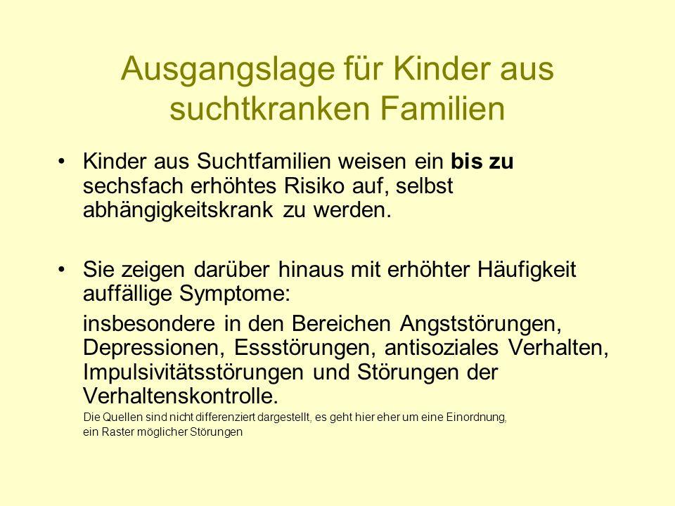 Ausgangslage für Kinder aus suchtkranken Familien