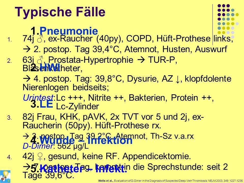 Typische Fälle Pneumonie HWI LE Wunde – Infektion Katheter – Infekt.