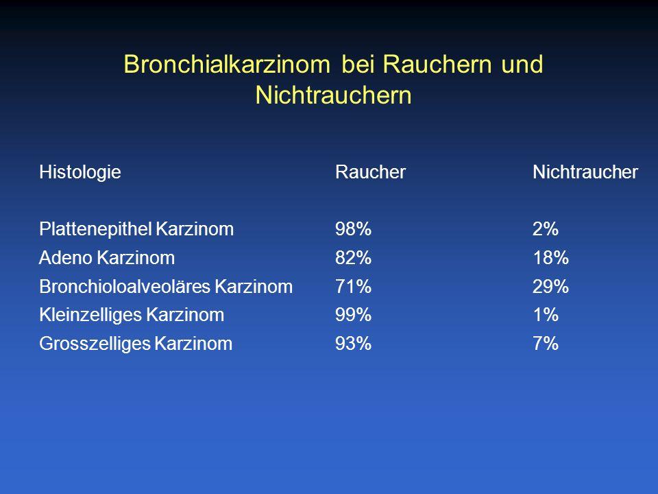 Bronchialkarzinom bei Rauchern und Nichtrauchern