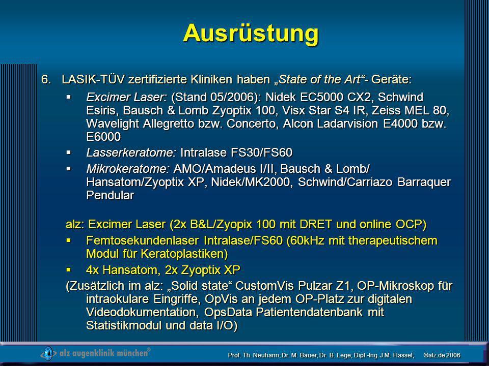 """Ausrüstung LASIK-TÜV zertifizierte Kliniken haben """"State of the Art - Geräte:"""