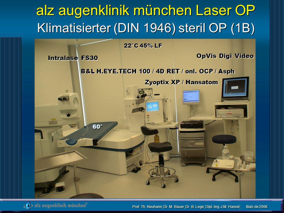 alz augenklinik münchen Laser OP Klimatisierter (DIN 1946) steril OP (1B)