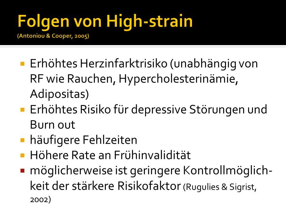Folgen von High-strain (Antoniou & Cooper, 2005)