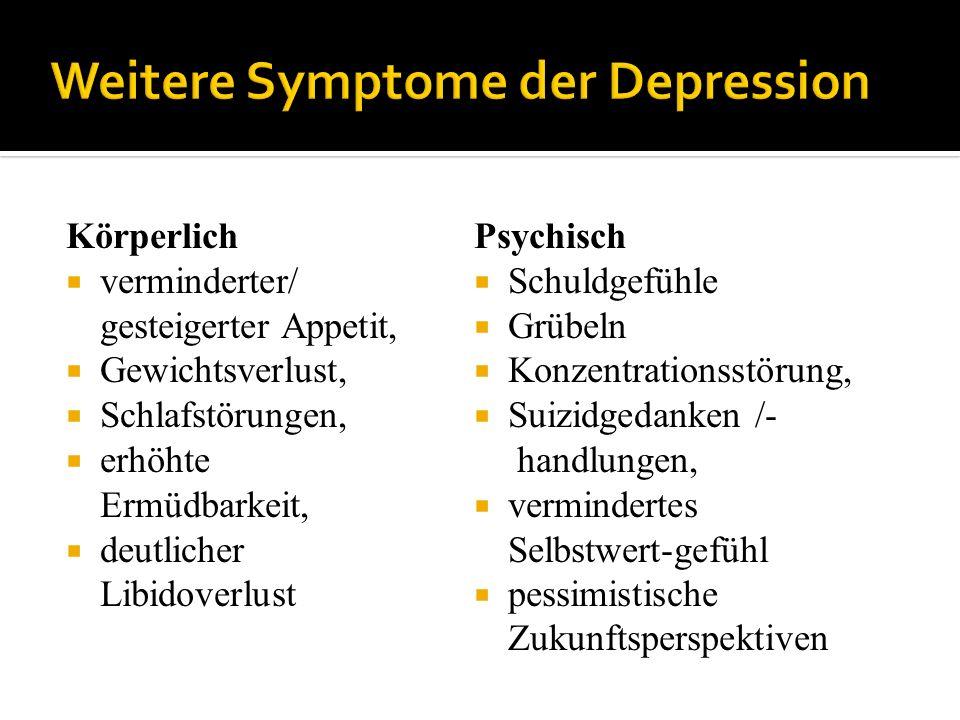 Weitere Symptome der Depression
