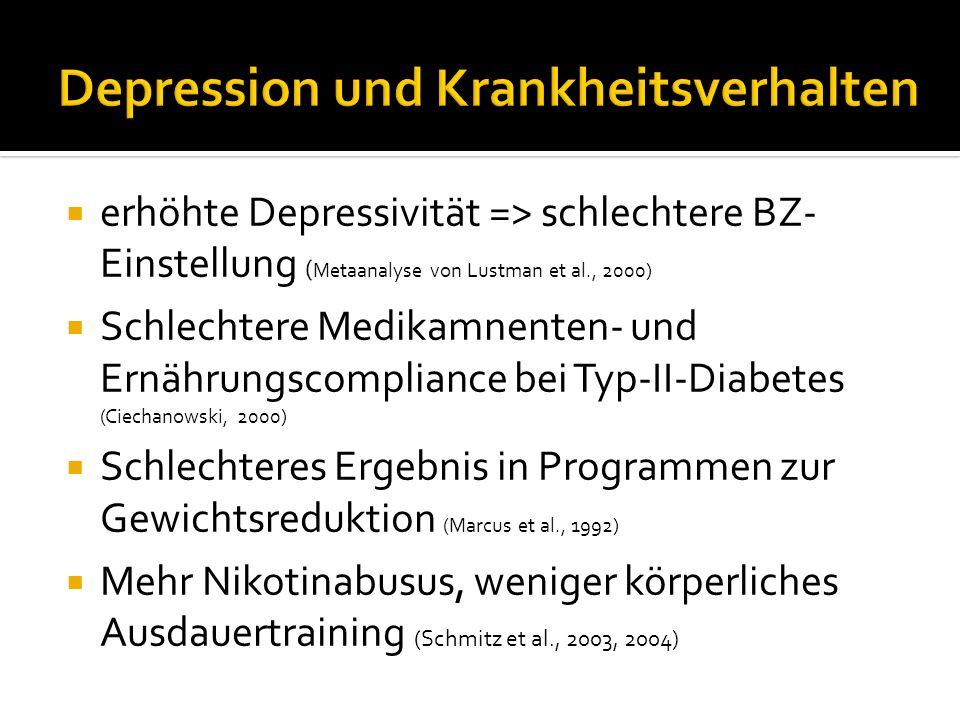 Depression und Krankheitsverhalten