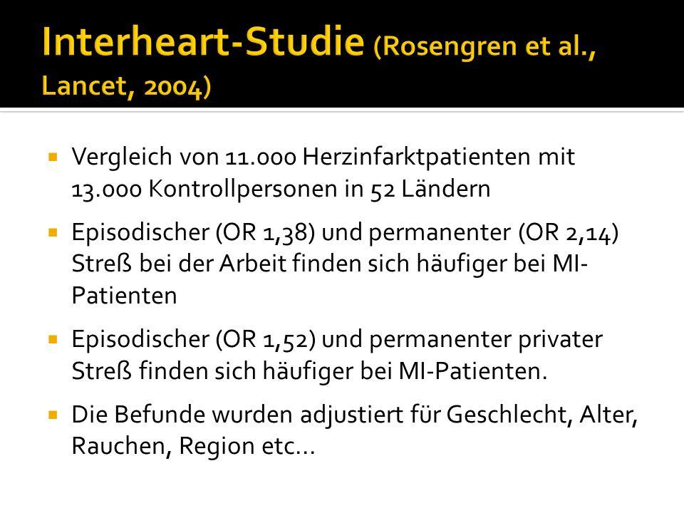 Interheart-Studie (Rosengren et al., Lancet, 2004)