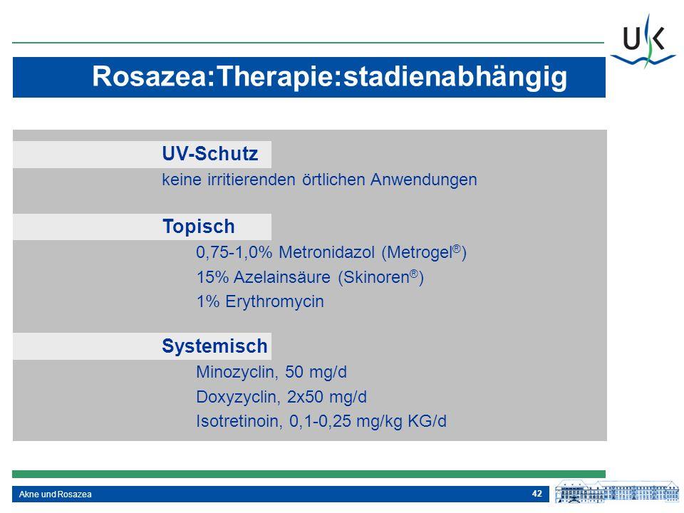 Rosazea:Therapie:stadienabhängig