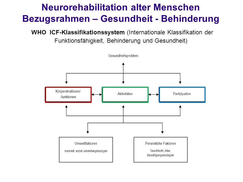 Neurorehabilitation alter Menschen Bezugsrahmen – Gesundheit - Behinderung WHO ICF-Klassifikationssystem (Internationale Klassifikation der Funktionsfähigkeit, Behinderung und Gesundheit)