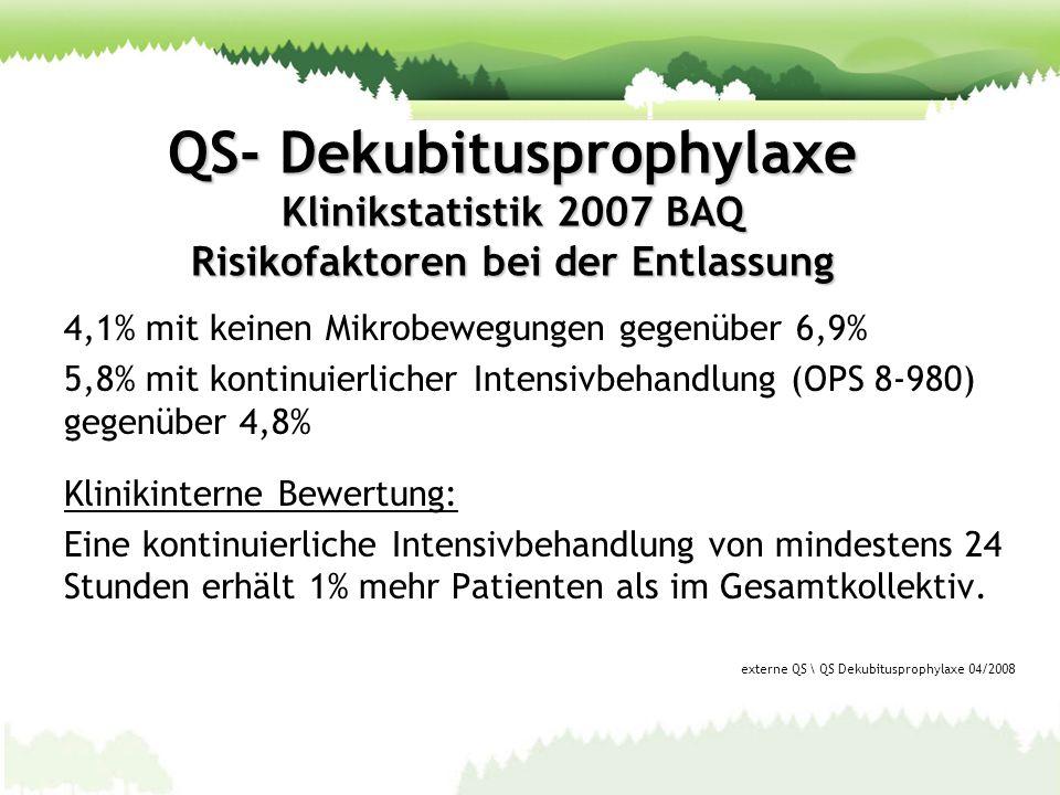 QS- Dekubitusprophylaxe Klinikstatistik 2007 BAQ Risikofaktoren bei der Entlassung