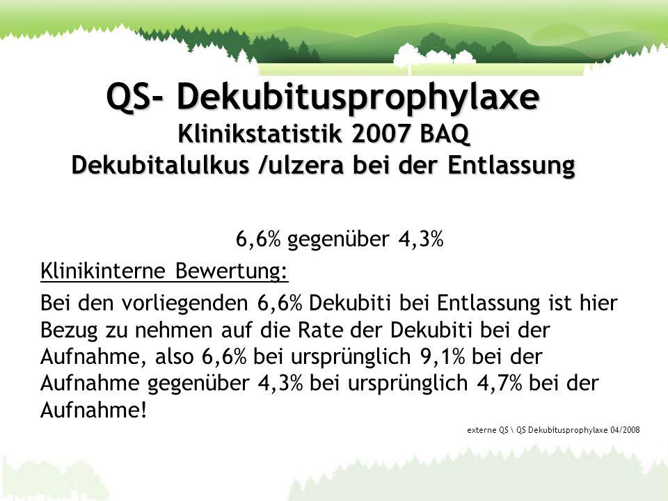 QS- Dekubitusprophylaxe Klinikstatistik 2007 BAQ Dekubitalulkus /ulzera bei der Entlassung