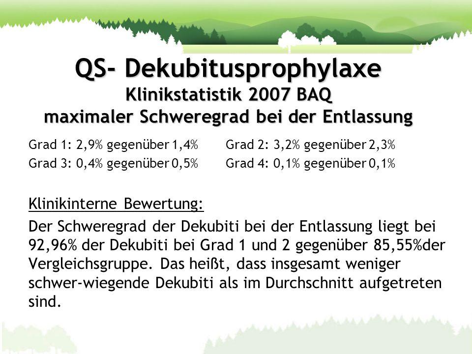 QS- Dekubitusprophylaxe Klinikstatistik 2007 BAQ maximaler Schweregrad bei der Entlassung