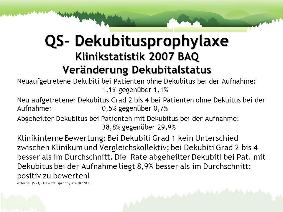 QS- Dekubitusprophylaxe Klinikstatistik 2007 BAQ Veränderung Dekubitalstatus